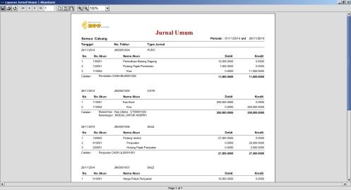 laporan keuangan restoran bandung dengan software restoran bee accounting